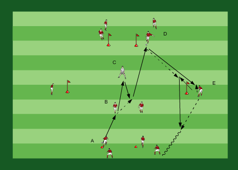 Bayern Training Bremen