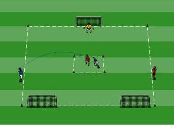 Zweikampfübungen Fussball