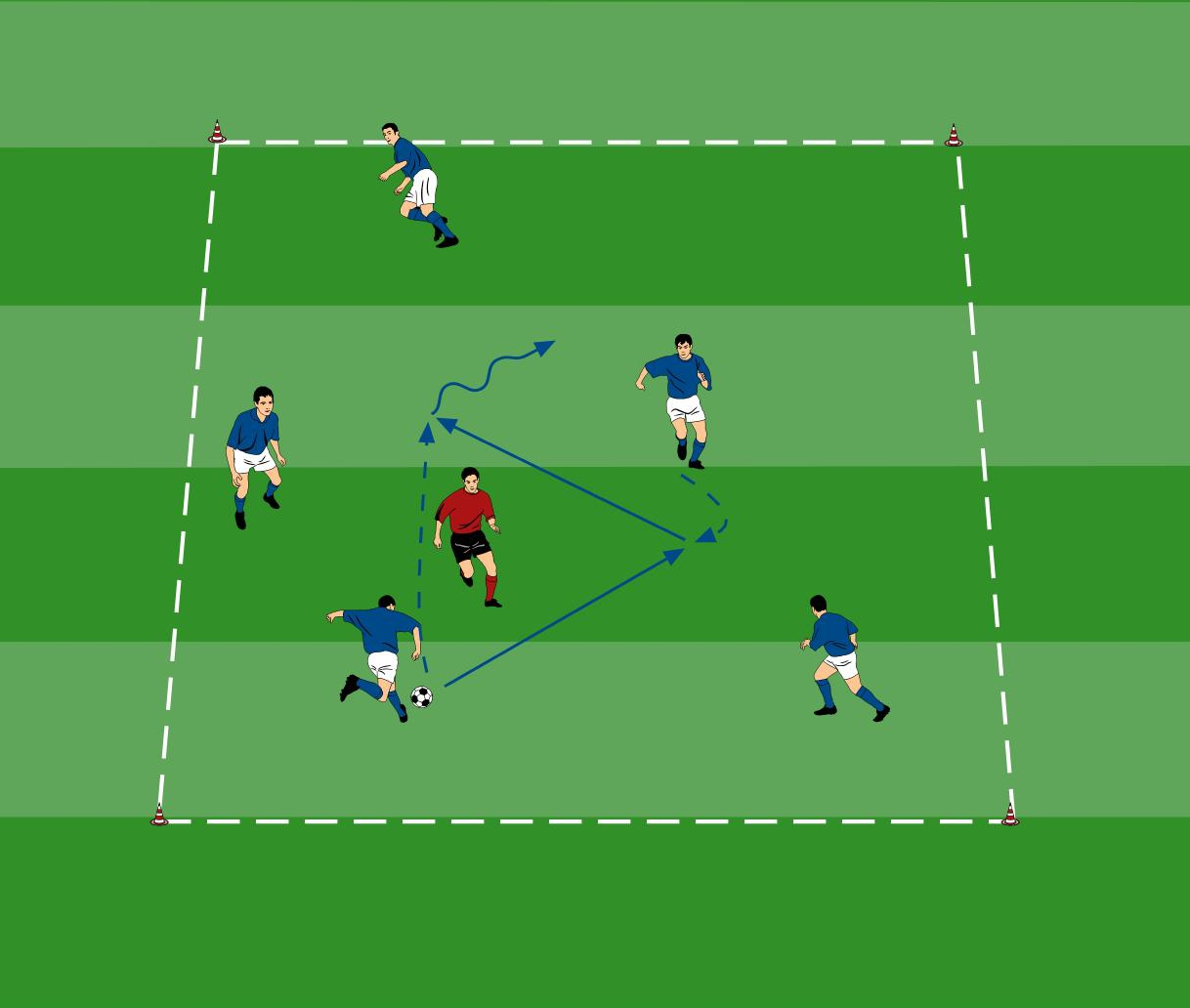 Doppelpass Training