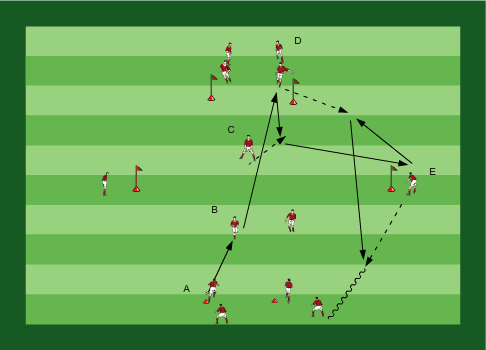 Grafik Bayern Training