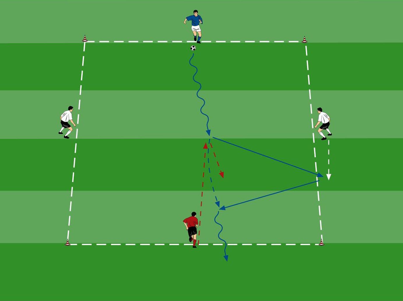 Doppelpass-Übungen mit festen Anspielern
