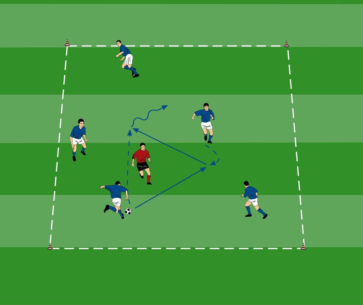 Doppelpass mit Gegenspieler