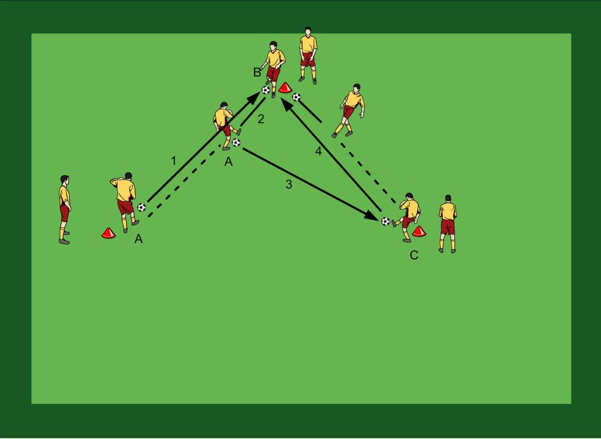Training Dortmund gegen Freiburg