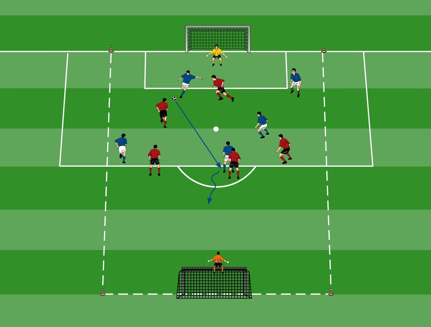 Schulung der Ballmitnahme in Spielform