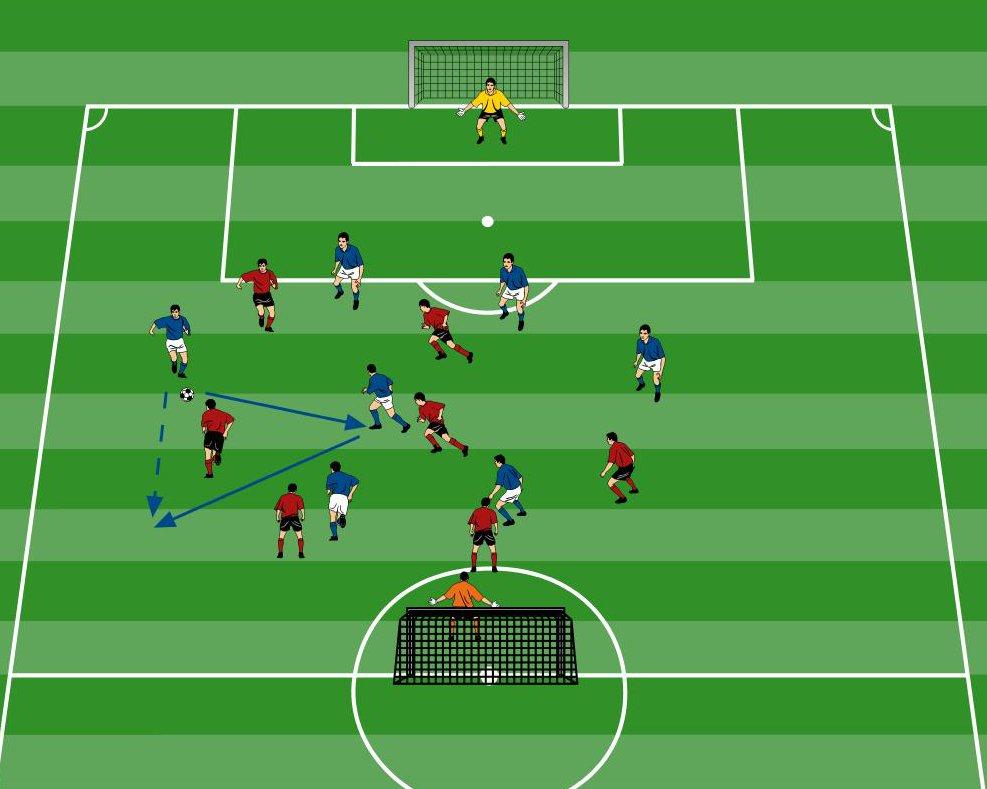 Doppelpass-Spielform mit begrenzten Ballkontakten