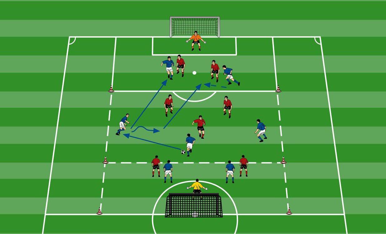 Ballmitnahme in Spielform