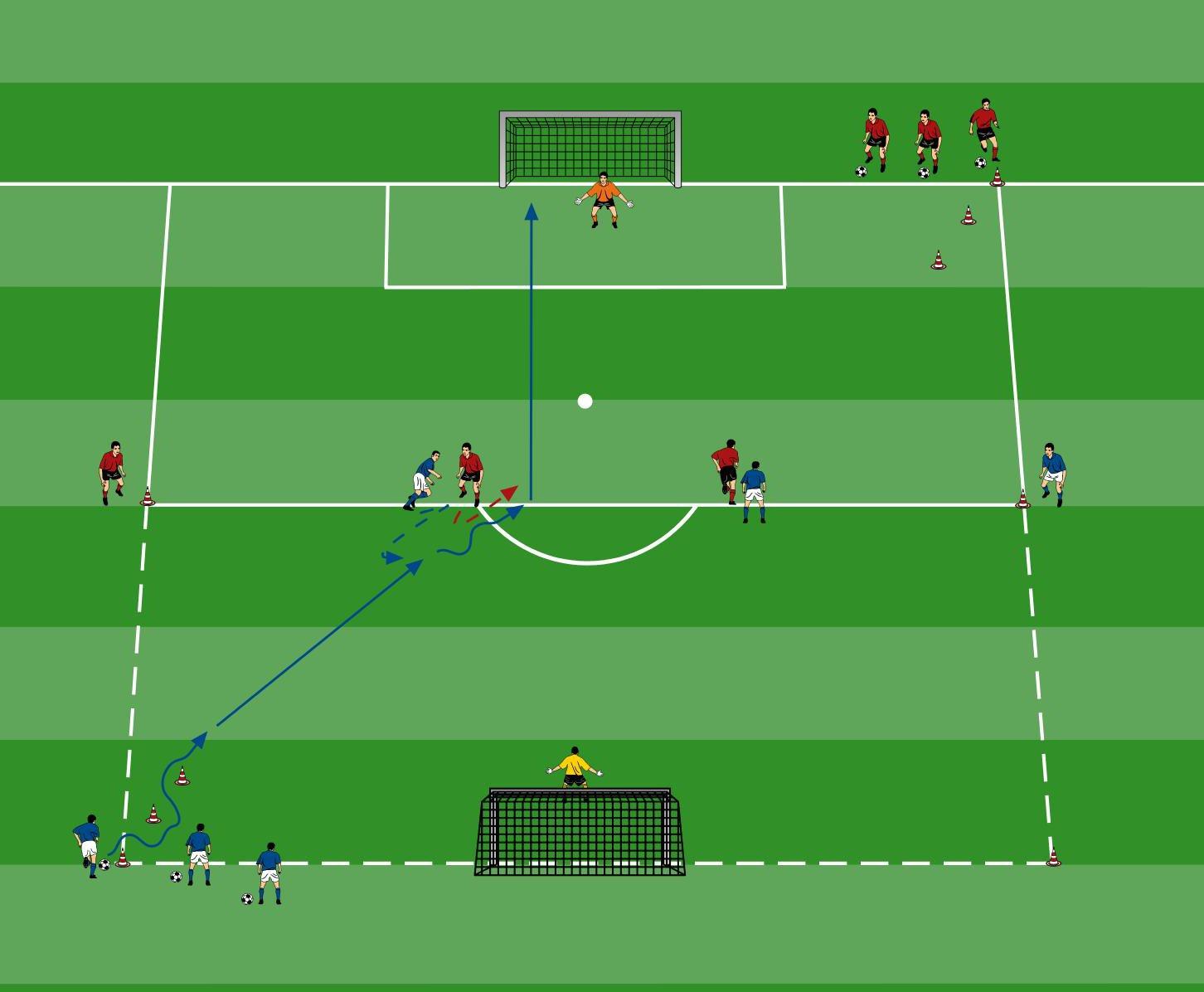Zweikampfübungen im Fußball