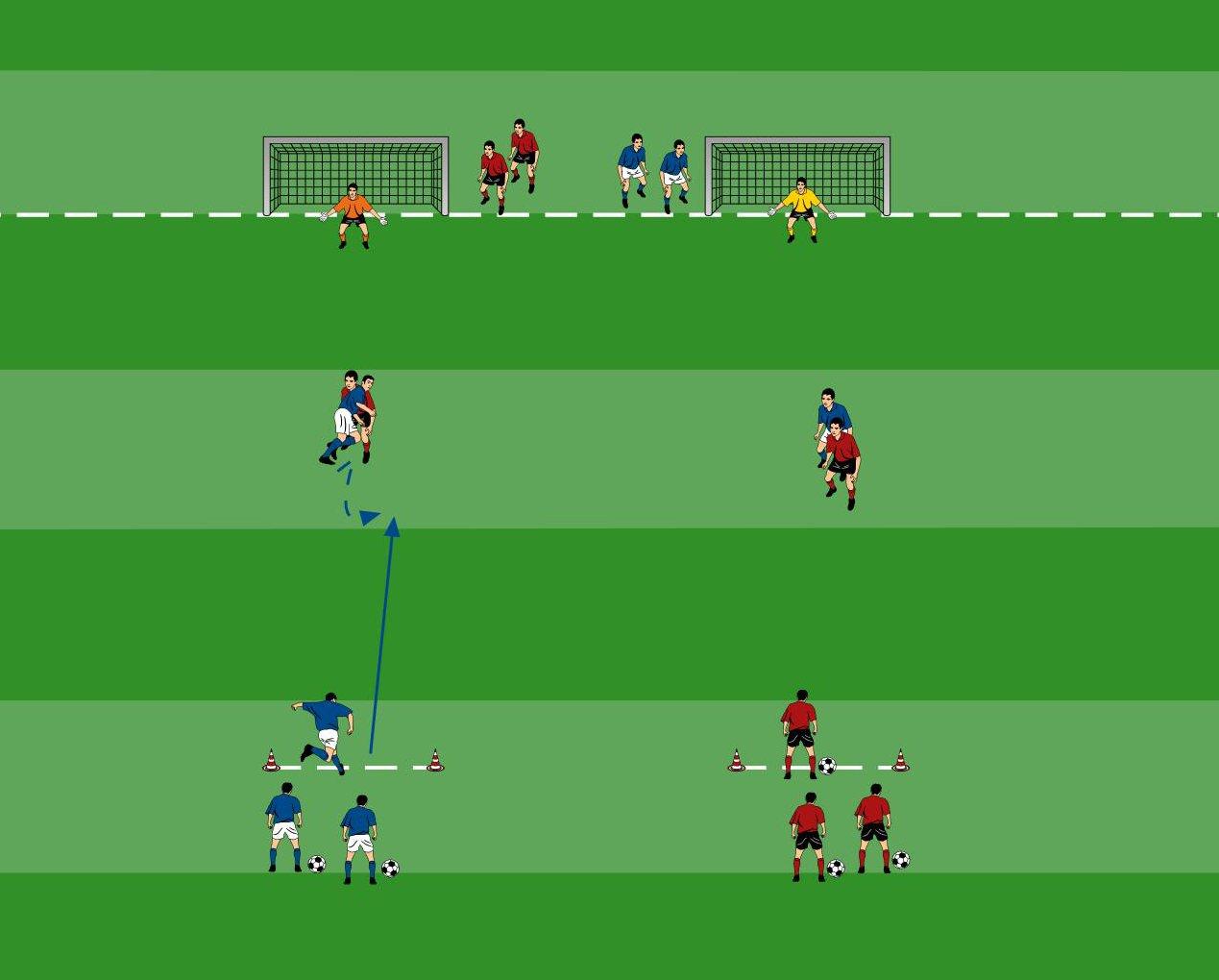 Zweikampfübungen beim Fußballtraining
