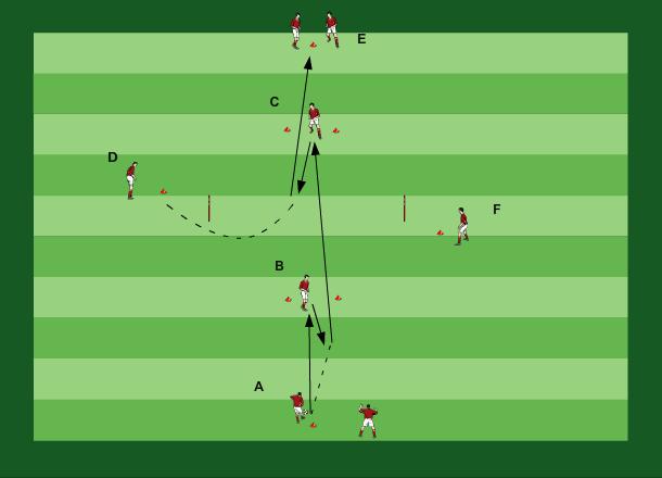 Doppelpaesse im Bayern-Training
