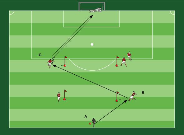 Bayern beim Torschuss-Training