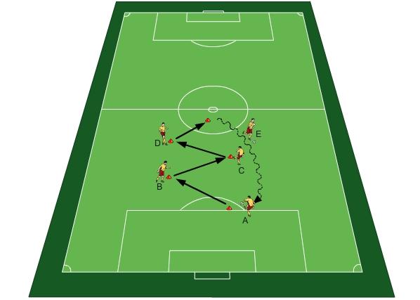 Schalke-Profis beim Training der Ballkontrolle