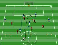 Trainerzuspiel