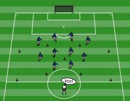 Positionen im Fußball – Welcher Spieler spielt wo am besten?