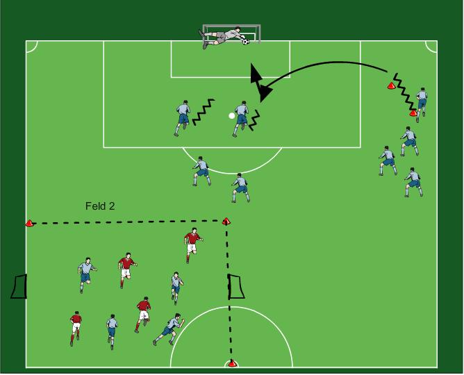 Das Letzte Training Der U19 Von Schalke Vorm Halbfinale