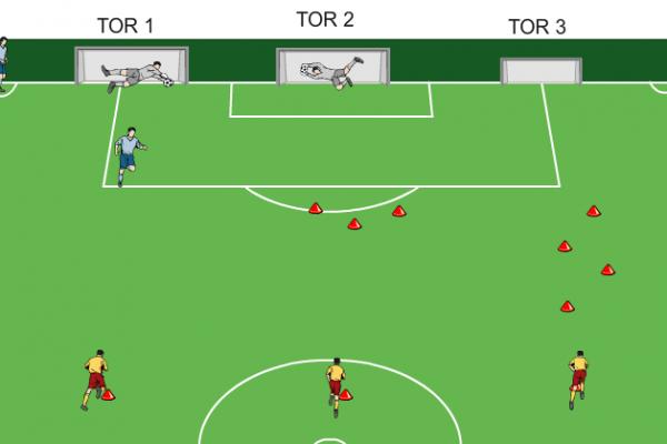 Fußballtraining kennenlernen