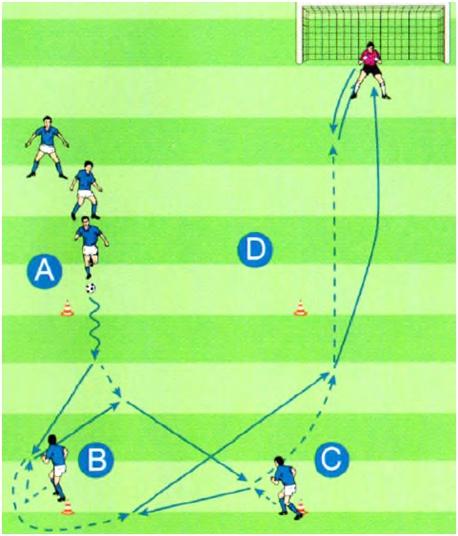 Torschuss 1 Komplexubung Fussballtraining Online