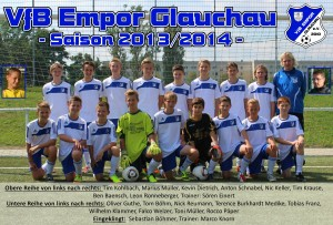 VfB Empor Glauchau
