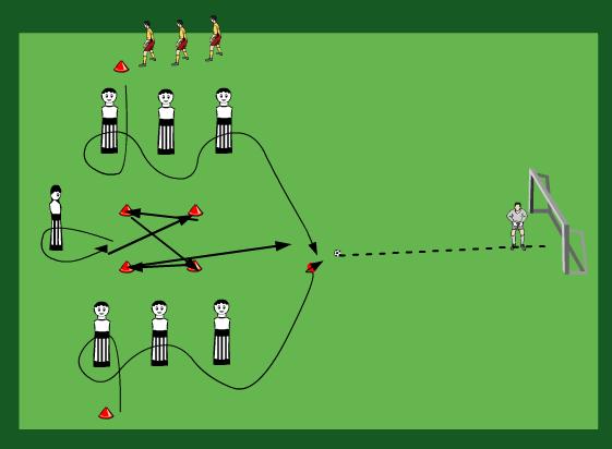 Kurzpassspiel Und Schusstraining Nach Dem Maribor Spiel