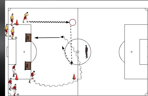 Hallentraining Dribbelspiel Im 1 Gegen 1 Fussballtraining