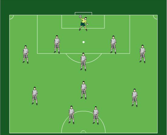 Aufstellung Schalke U23