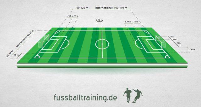 Das Fußball-Spielfeld – alle Abmessungen