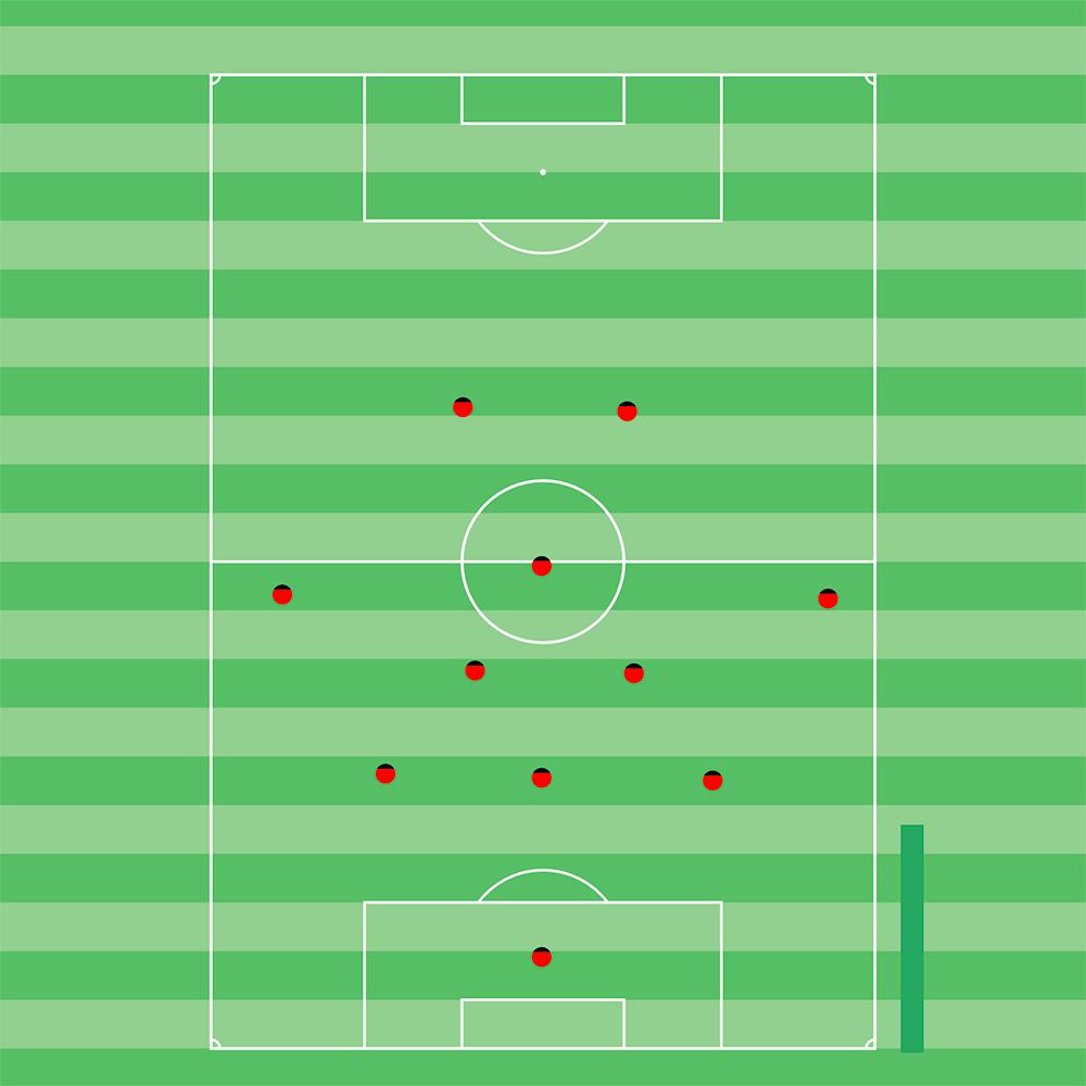 Fußballtraining: Moderne Spielsysteme trainieren - das 3-5-2