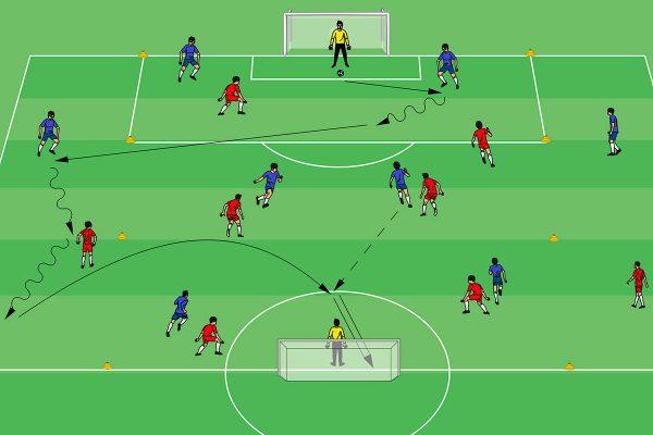 Fussball Training 4-3-3 moderne Spielsysteme trainieren