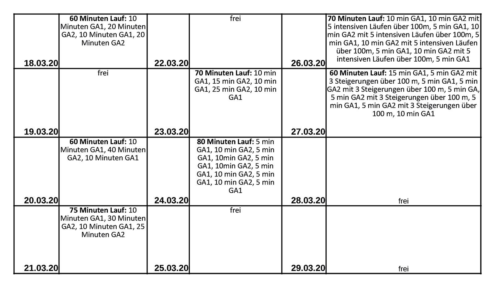 Trainingsplan für Spieler der Regionalliga Nordost