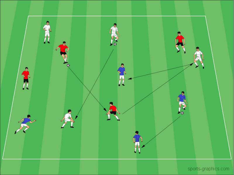 Handlungsschnelligkeit im Fussballtraining