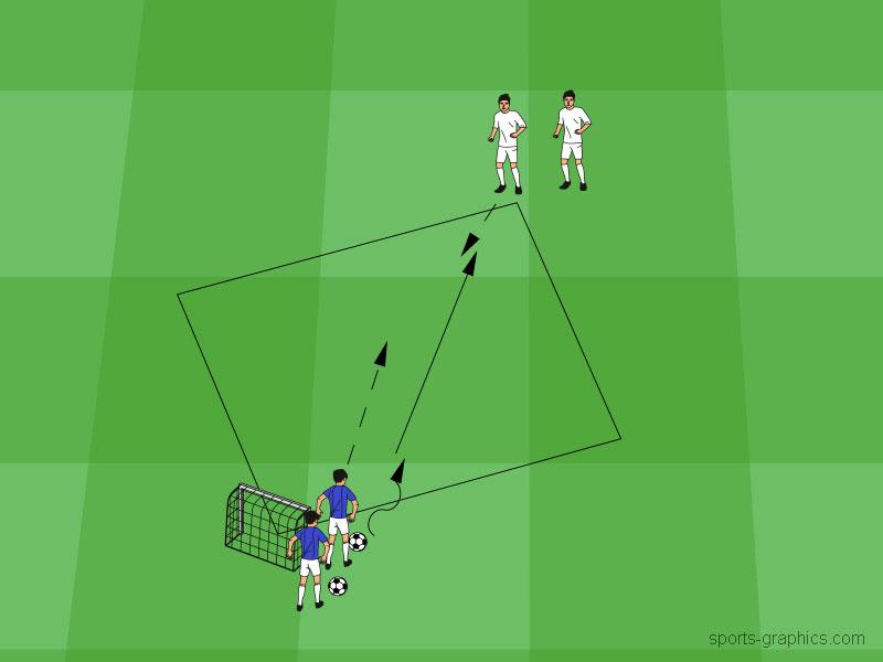 Fussballtraining Defensivverhalten Anlaufen im Bogen