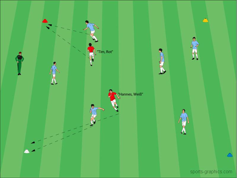 Die Orientierungsfähigkeit richtig trainieren - Define a Corner