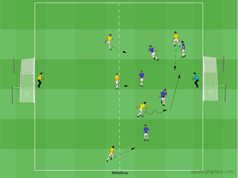 Hälfte Räumen - fordert dauerhafte Wachsamkeit & Aufmerksamkeit der Spieler