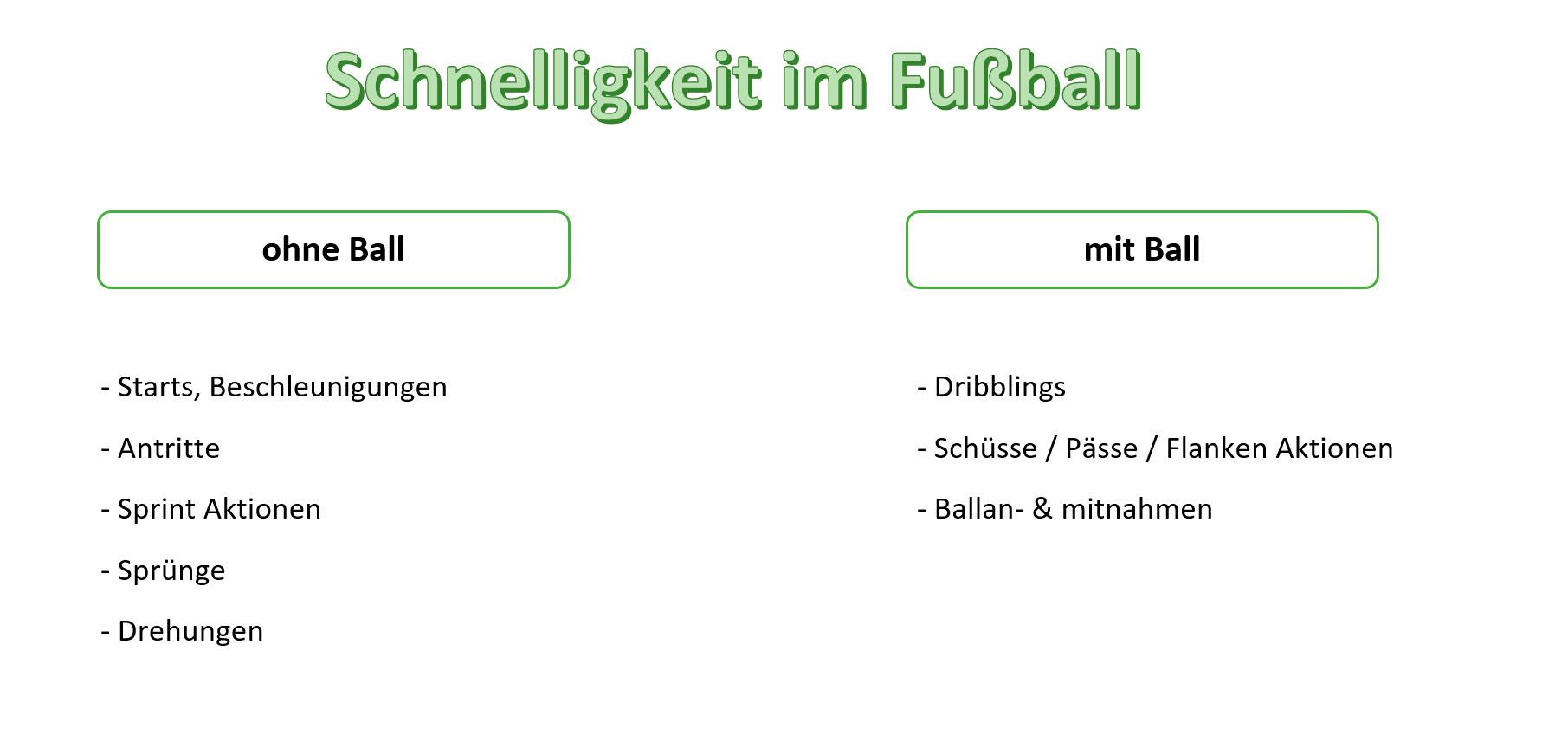 Schnelligkeitstraining-im-Fußball