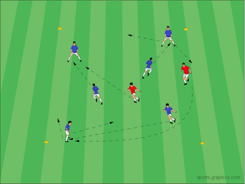 Schnelligkeitstraining in Spielform
