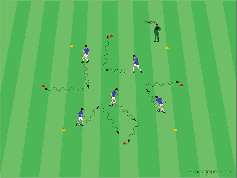 Schnelligkeitstraining mit Ball und kleinen Spielen