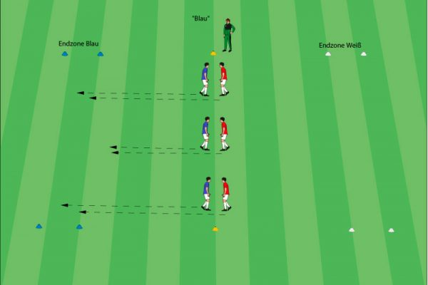 Schnelligkeitstraining mit kleinen-Spielen ohne Ball
