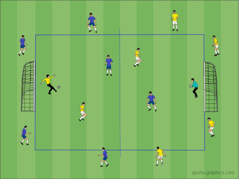 Trainingsform um das Spielsystem 1-4-3-3 zu optimieren