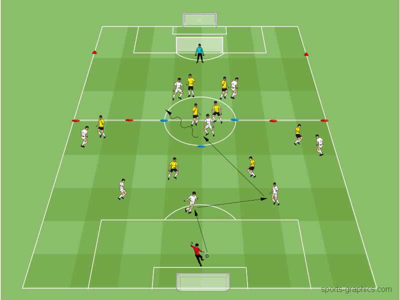 Fussballtraining um das Spielsystem 1-3-5-2 zu optimieren