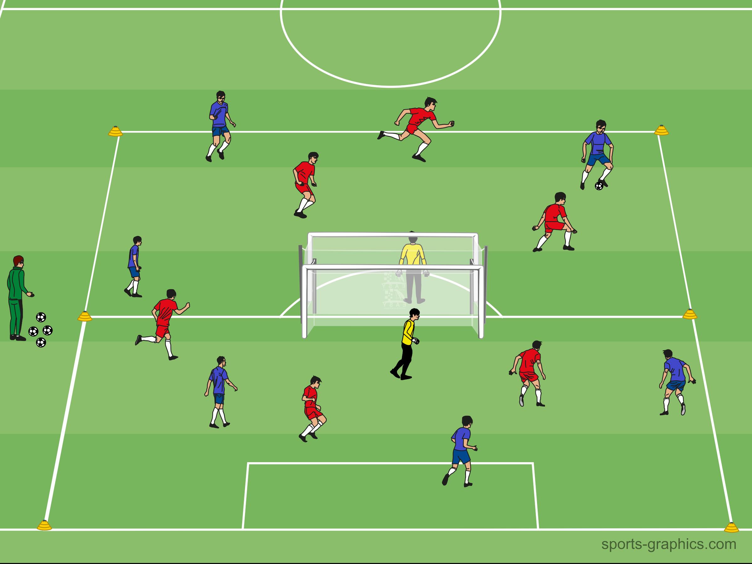 Spielform zur Verbesserung von Spielkontrolle und Ballbesitz
