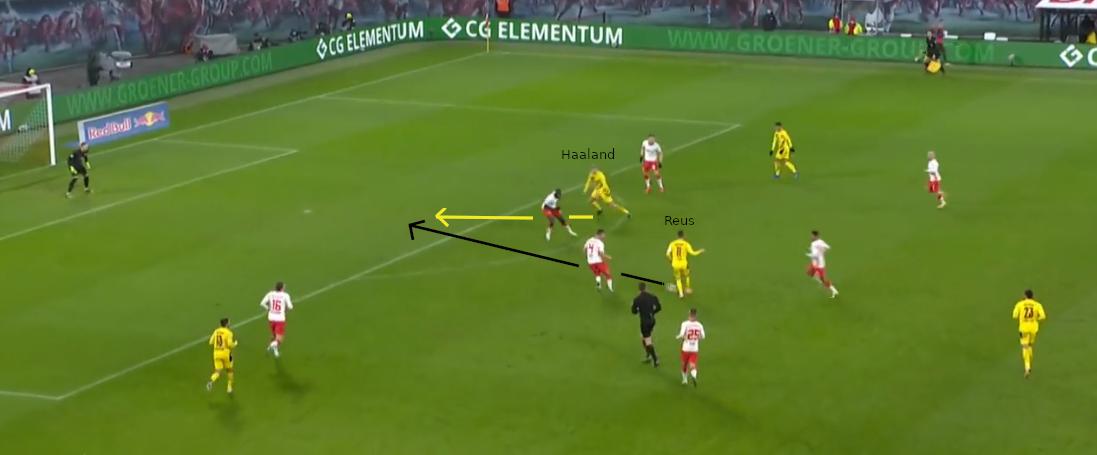 Videoanalyse Fußball Schnittstellenball