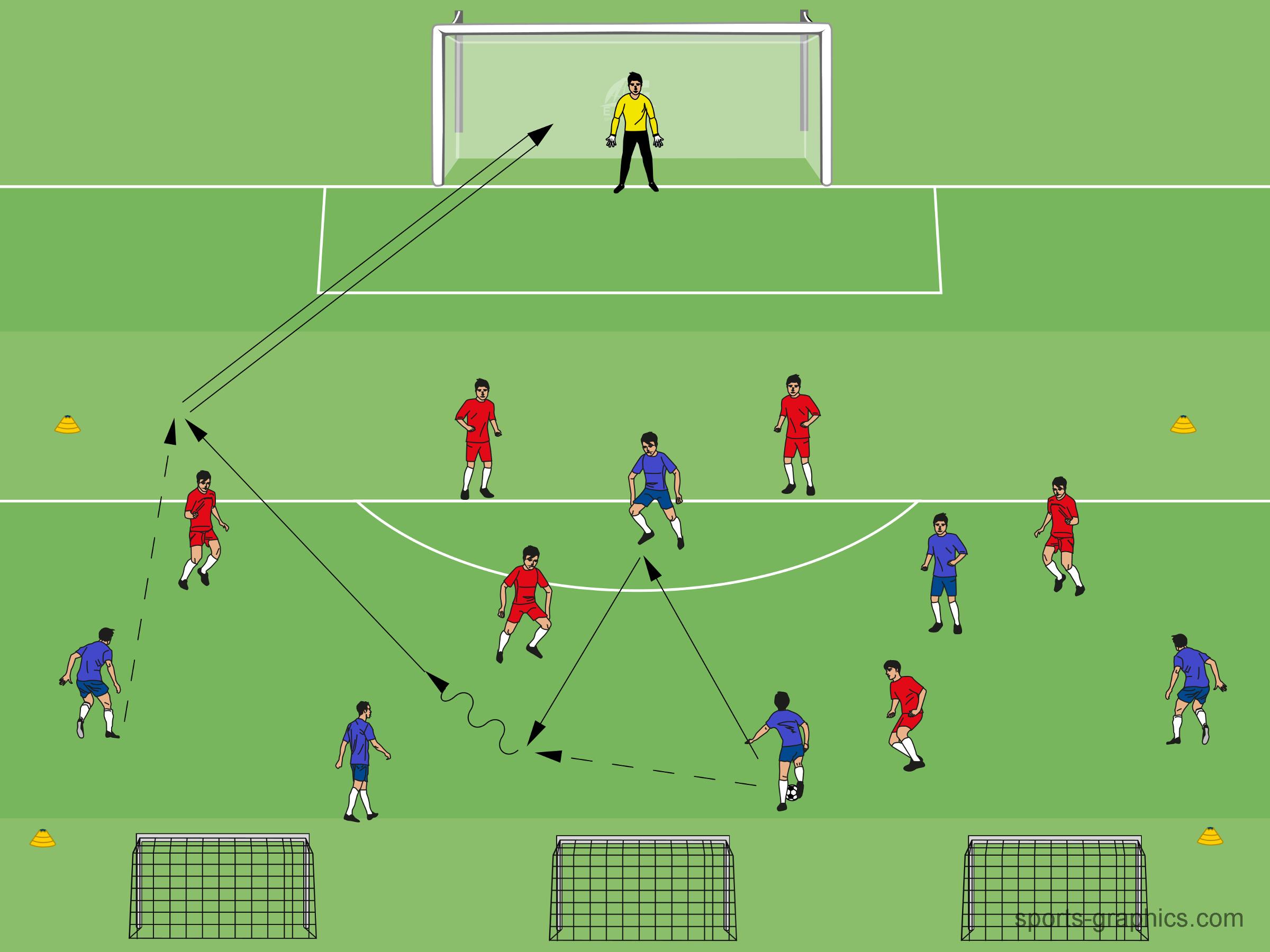 Trainingsübung für den offensiven Mittelfeldspieler